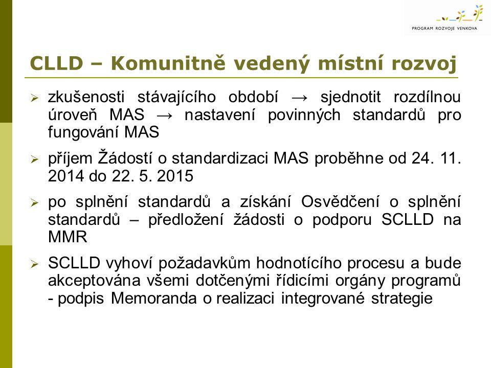 CLLD – Komunitně vedený místní rozvoj