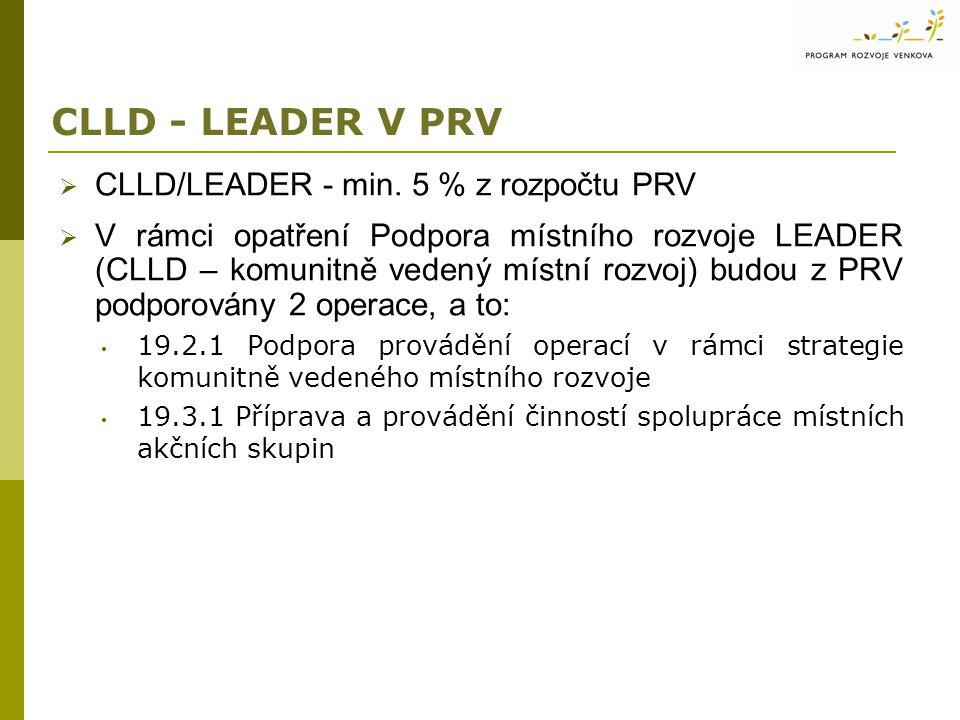 CLLD - LEADER V PRV CLLD/LEADER - min. 5 % z rozpočtu PRV