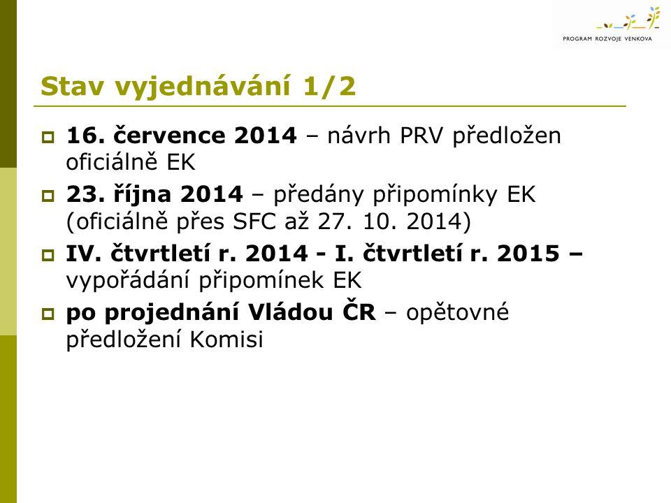 18.11.2014 Stav vyjednávání 1/2. 17. zasedání MV PRV. 16. července 2014 – návrh PRV předložen oficiálně EK.