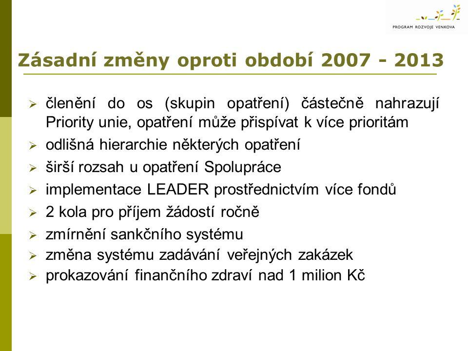 Zásadní změny oproti období 2007 - 2013