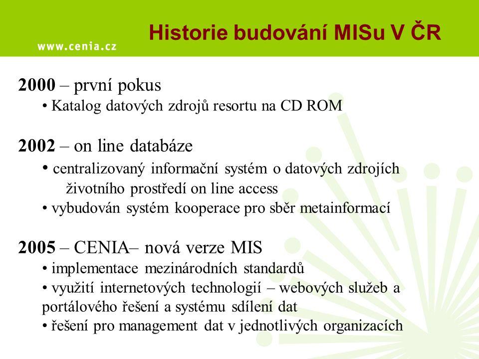 Historie budování MISu V ČR