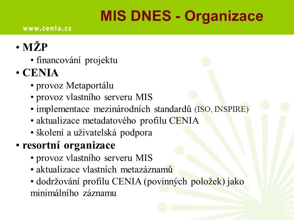 MIS DNES - Organizace MŽP CENIA resortní organizace