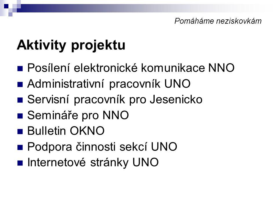 Aktivity projektu Posílení elektronické komunikace NNO