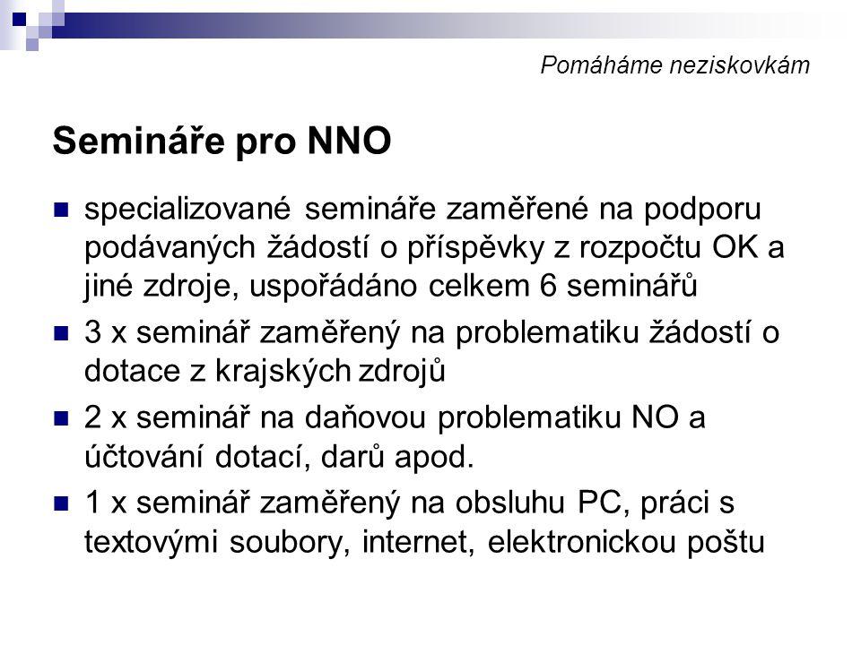 Pomáháme neziskovkám Semináře pro NNO.