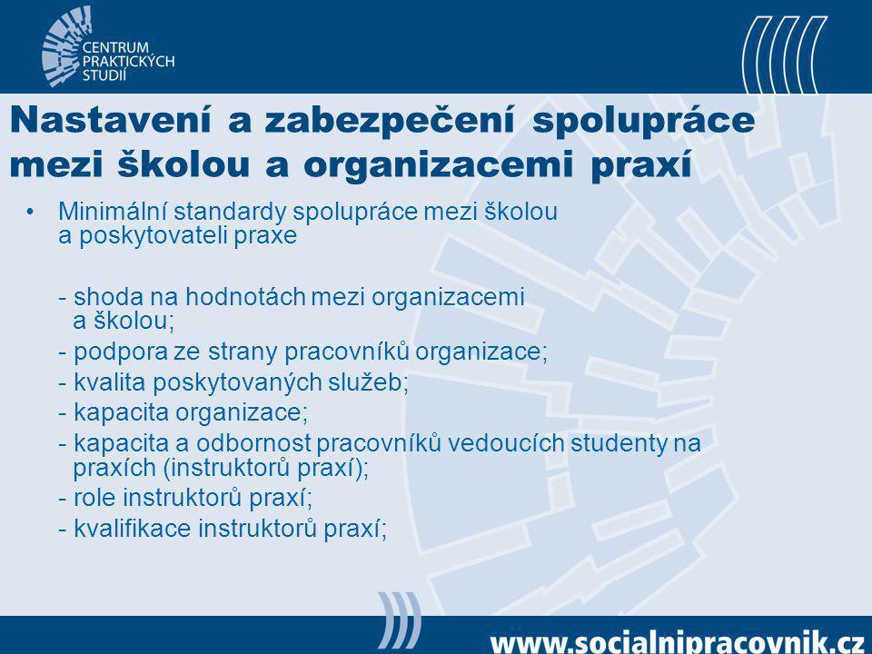 Nastavení a zabezpečení spolupráce mezi školou a organizacemi praxí