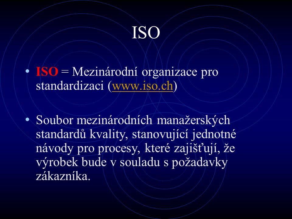 ISO ISO = Mezinárodní organizace pro standardizaci (www.iso.ch)