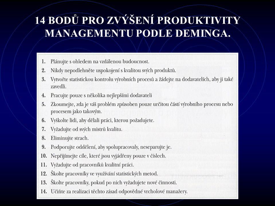 14 BODŮ PRO ZVÝŠENÍ PRODUKTIVITY MANAGEMENTU PODLE DEMINGA.