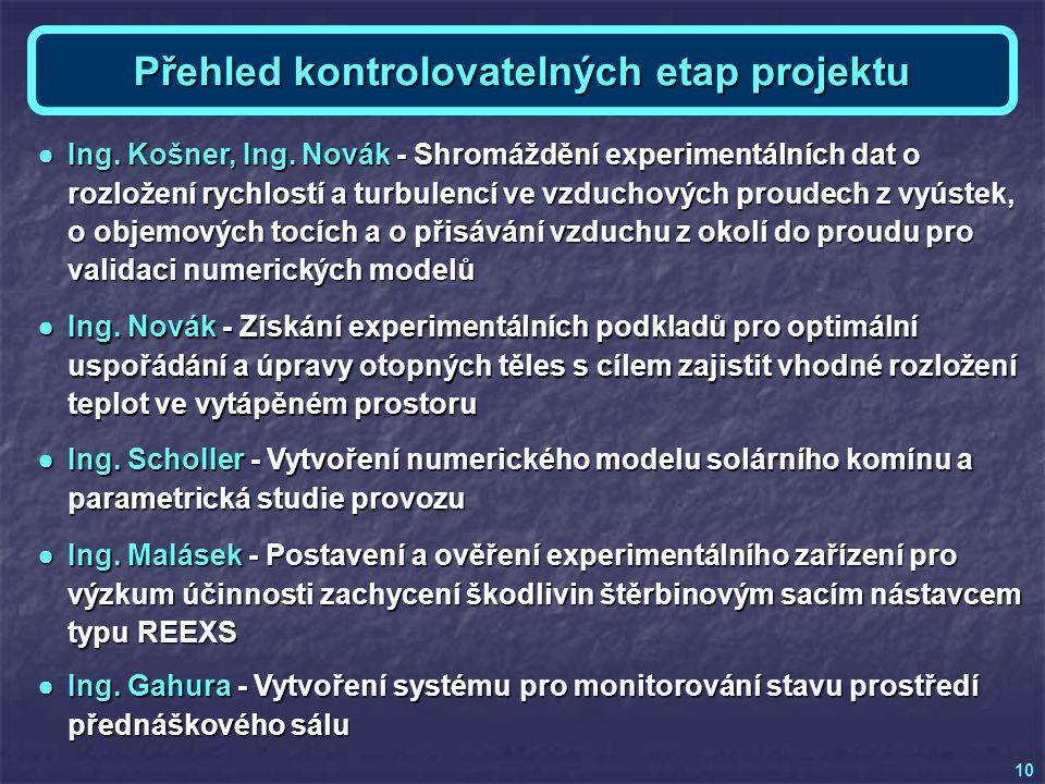 Přehled kontrolovatelných etap projektu