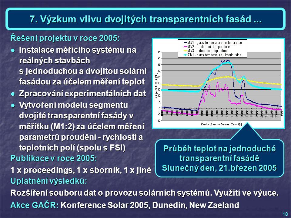 Téma 7 a KE - Ing. Dalibor PLŠEK