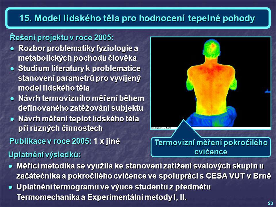 15. Model lidského těla pro hodnocení tepelné pohody