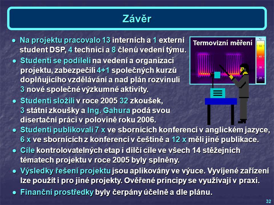 Závěr Na projektu pracovalo 13 interních a 1 externí student DSP, 4 technici a 8 členů vedení týmu.