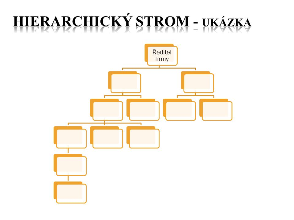 Hierarchický strom - ukázka