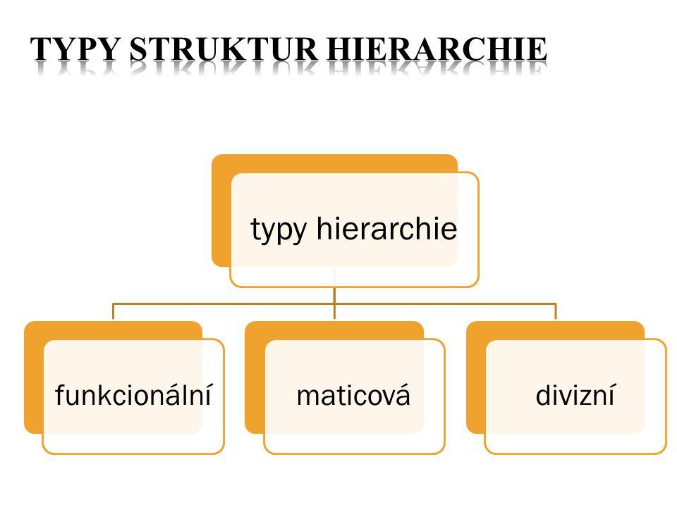 Typy struktur Hierarchie