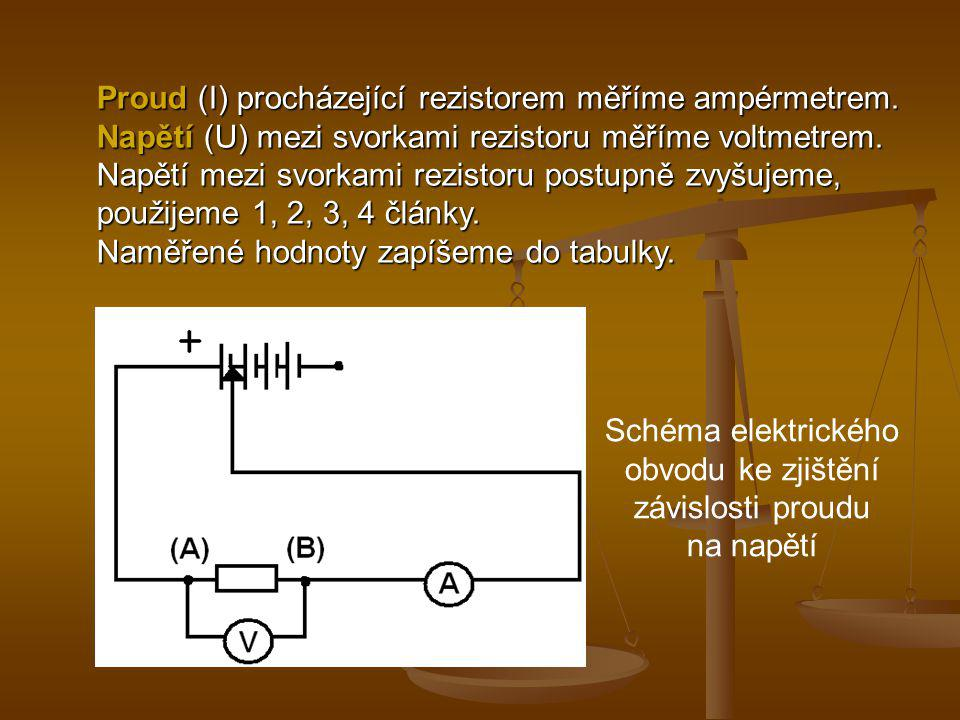 Schéma elektrického obvodu ke zjištění závislosti proudu na napětí