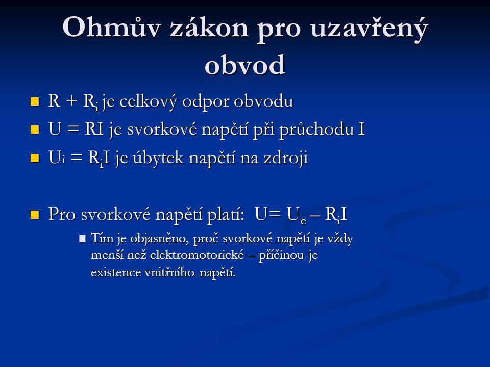 Ohmův zákon pro uzavřený obvod