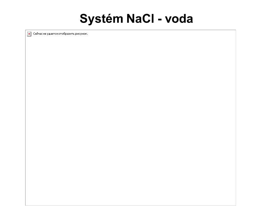 Systém NaCl - voda