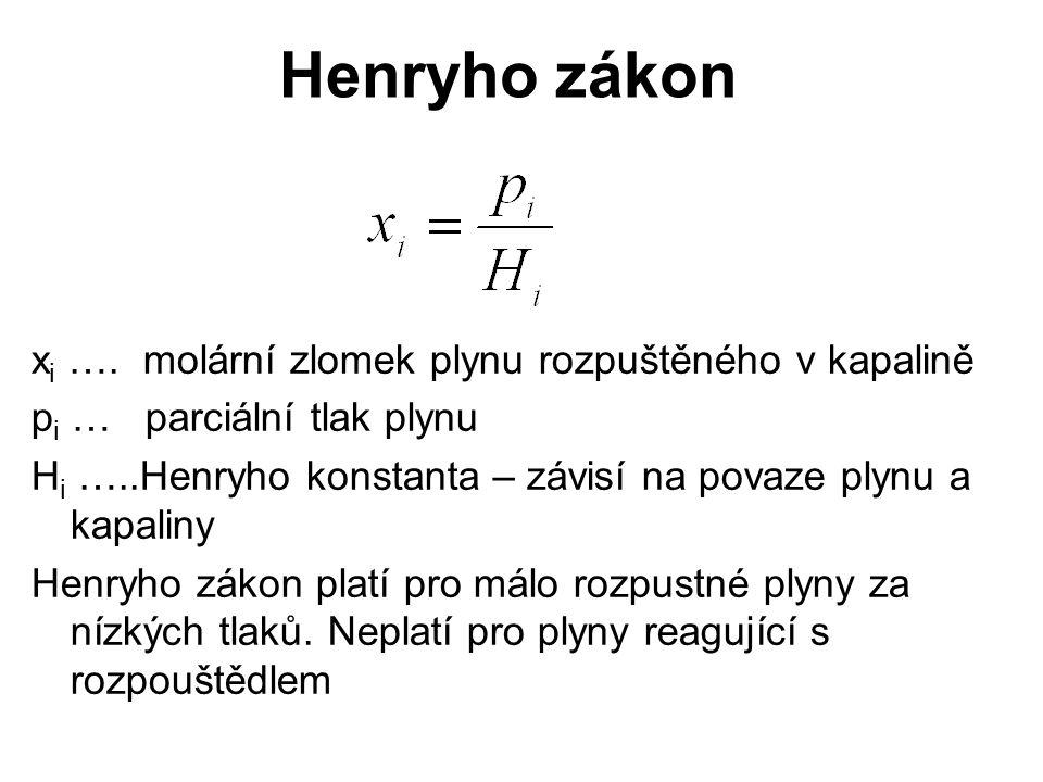 Henryho zákon xi …. molární zlomek plynu rozpuštěného v kapalině