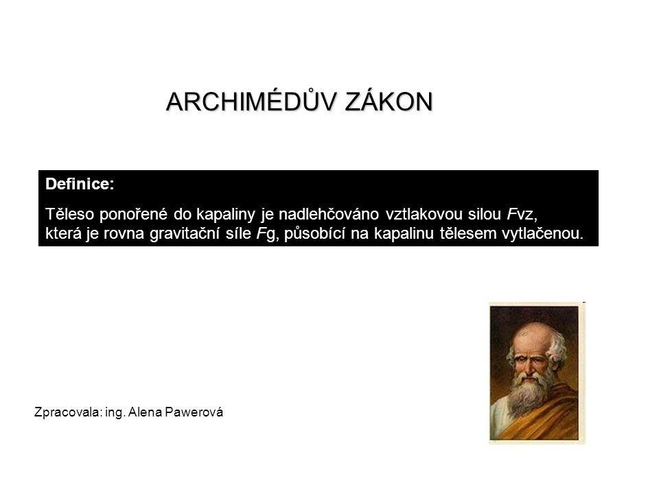 ARCHIMÉDŮV ZÁKON Definice: