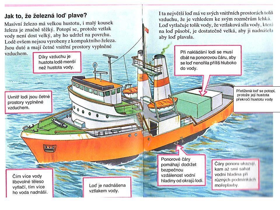 Přetížená loď se potopí,