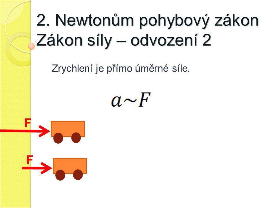 2. Newtonům pohybový zákon Zákon síly – odvození 2