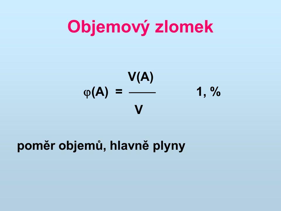 Objemový zlomek V(A) (A) =  1, % V.