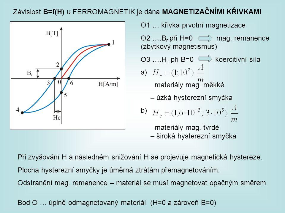 Závislost B=f(H) u FERROMAGNETIK je dána MAGNETIZAČNÍMI KŘIVKAMI