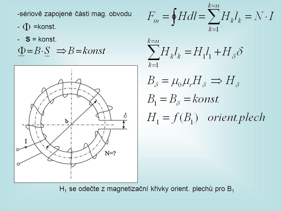 H1 se odečte z magnetizační křivky orient. plechů pro B1