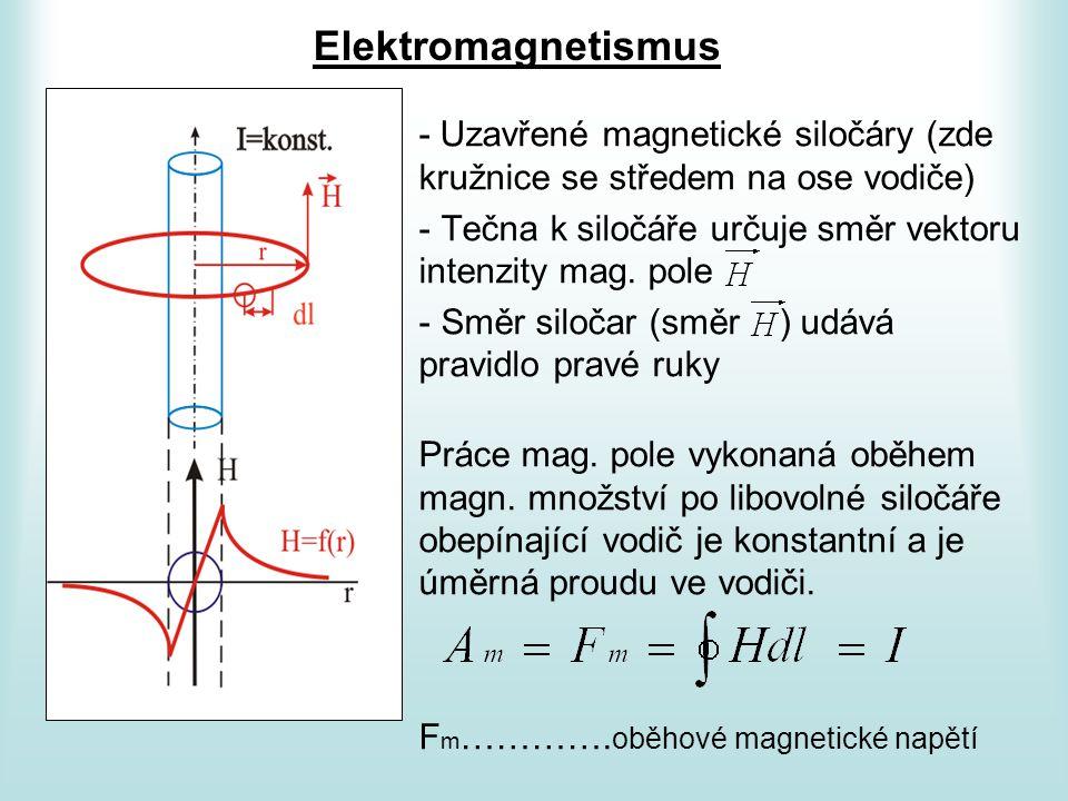 Elektromagnetismus - Uzavřené magnetické siločáry (zde kružnice se středem na ose vodiče)
