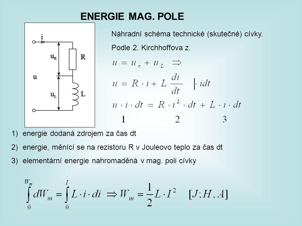 ENERGIE MAG. POLE Náhradní schéma technické (skutečné) cívky.