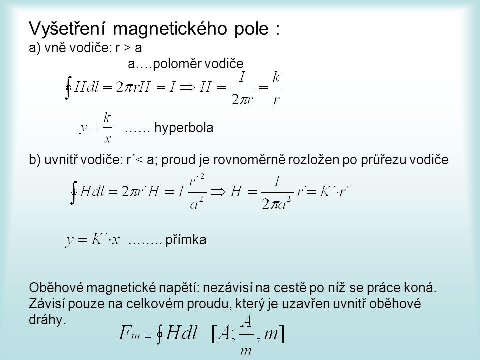 Vyšetření magnetického pole : a) vně vodiče: r > a a…
