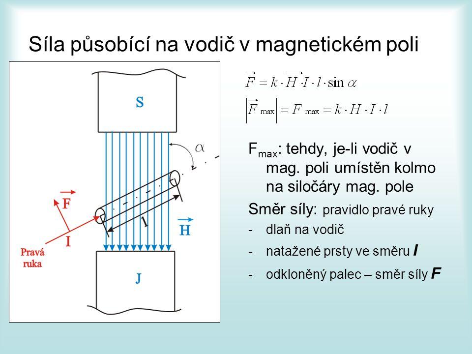 Síla působící na vodič v magnetickém poli