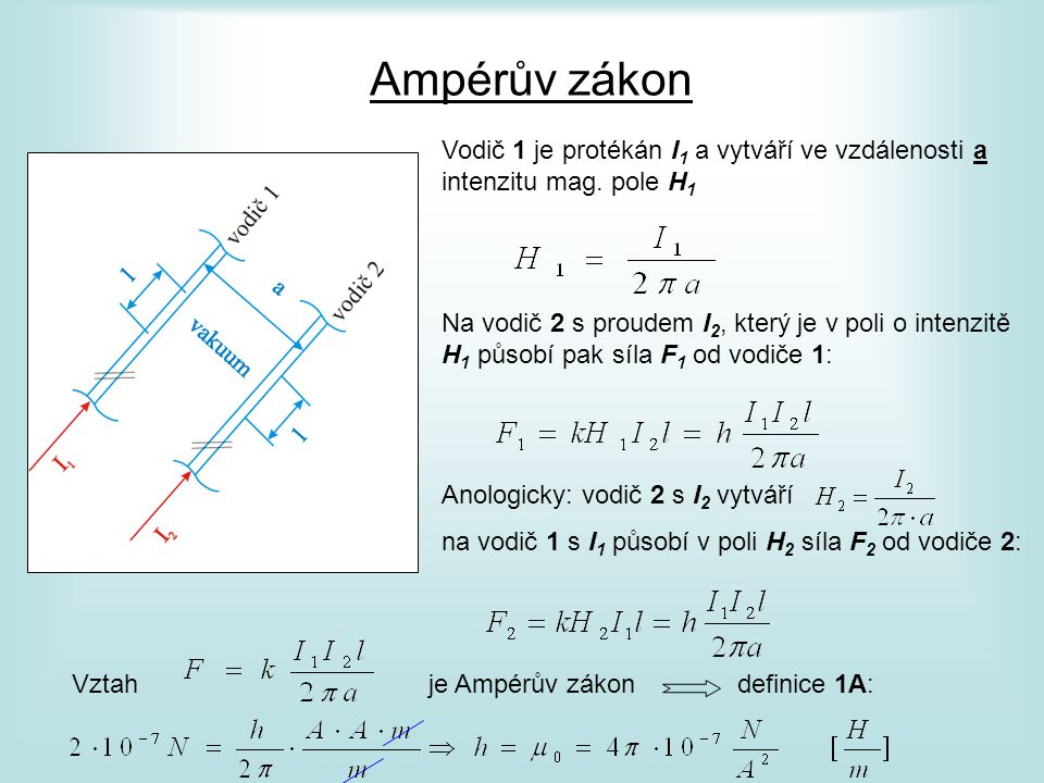 Ampérův zákon Vodič 1 je protékán I1 a vytváří ve vzdálenosti a intenzitu mag. pole H1.