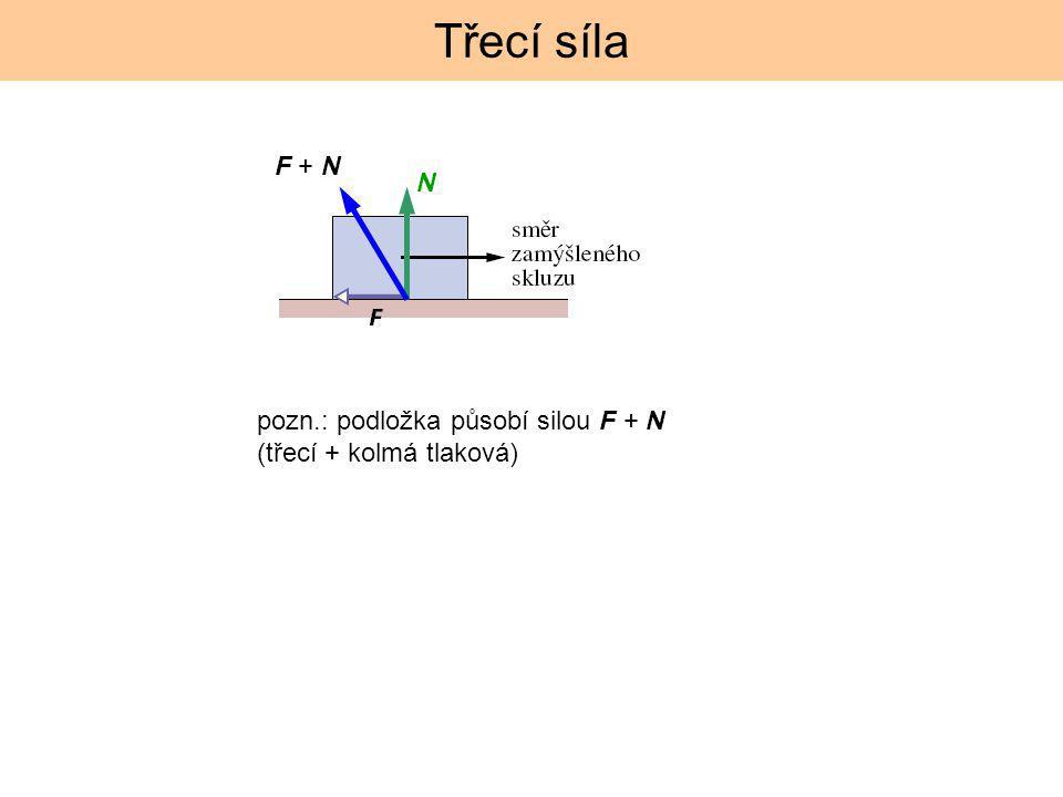 Třecí síla F + N N pozn.: podložka působí silou F + N (třecí + kolmá tlaková)