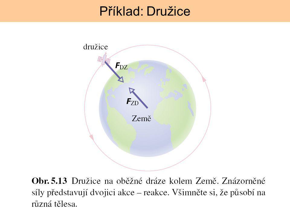 Příklad: Družice