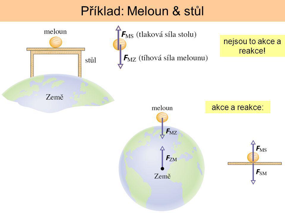 Příklad: Meloun & stůl nejsou to akce a reakce! akce a reakce: