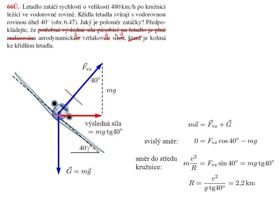 á a výsledná síla svislý směr: směr do středu kružnice: