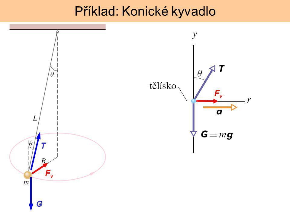 Příklad: Konické kyvadlo