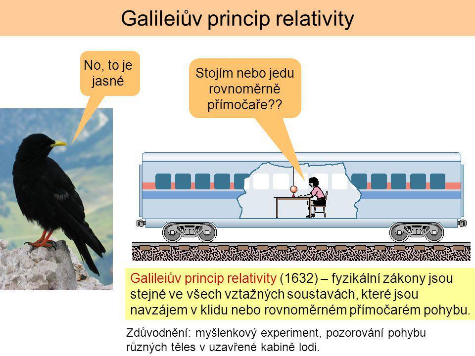 Galileiův princip relativity