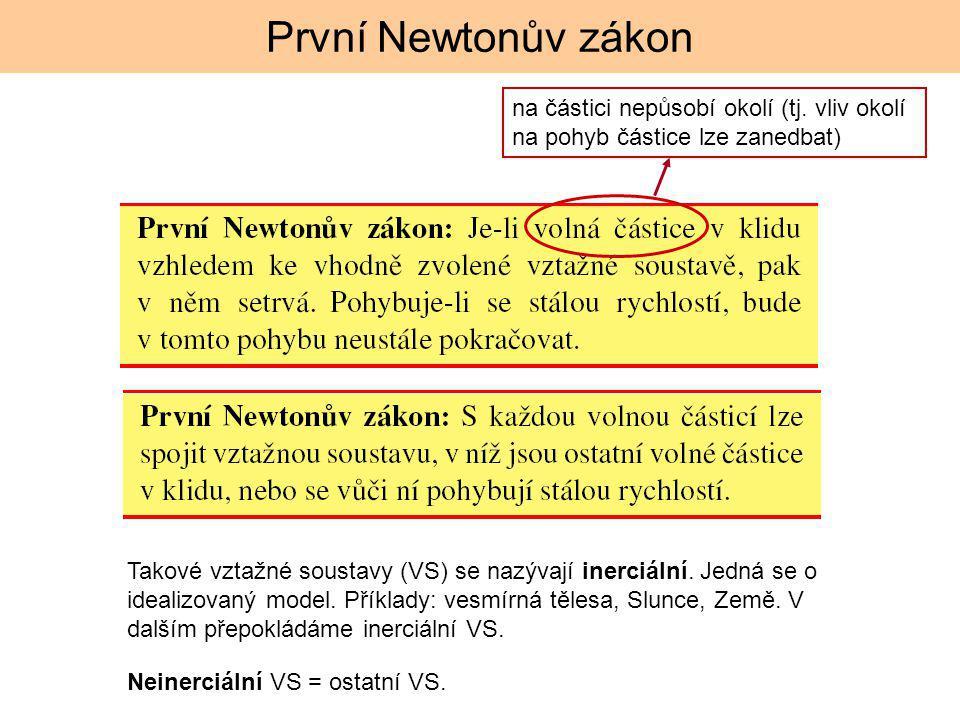 První Newtonův zákon na částici nepůsobí okolí (tj. vliv okolí na pohyb částice lze zanedbat)