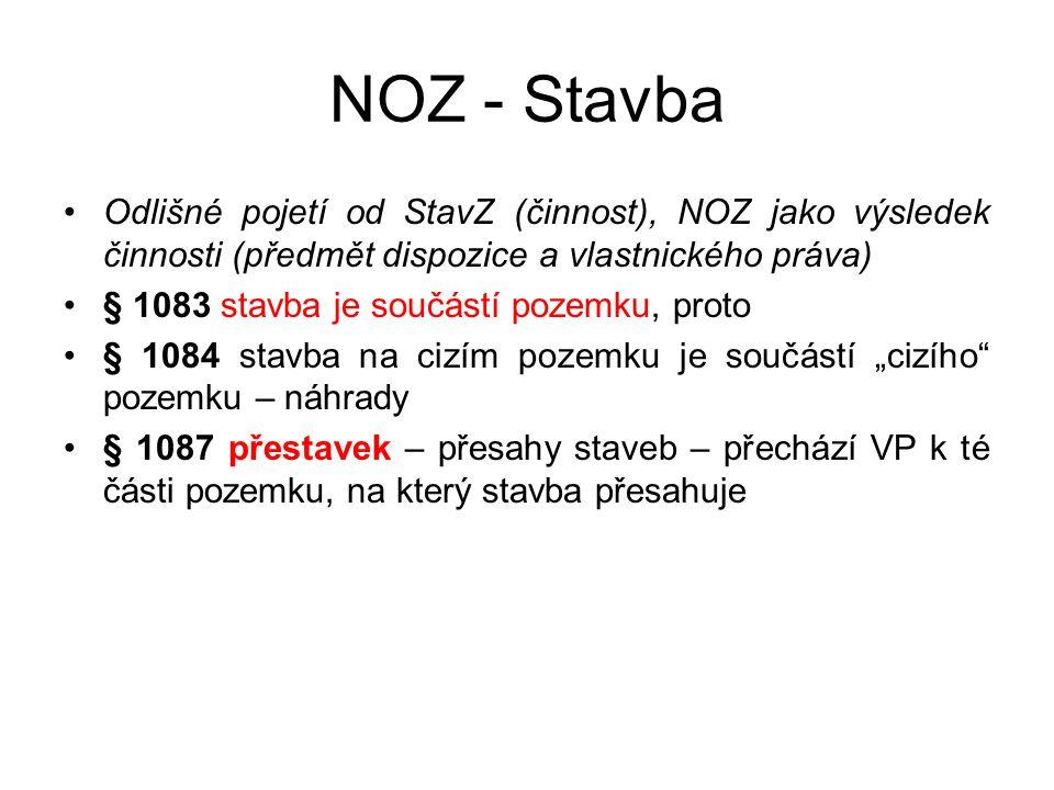 NOZ - Stavba Odlišné pojetí od StavZ (činnost), NOZ jako výsledek činnosti (předmět dispozice a vlastnického práva)