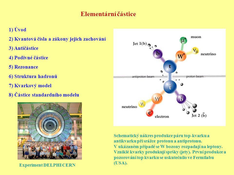 Elementární částice 1) Úvod