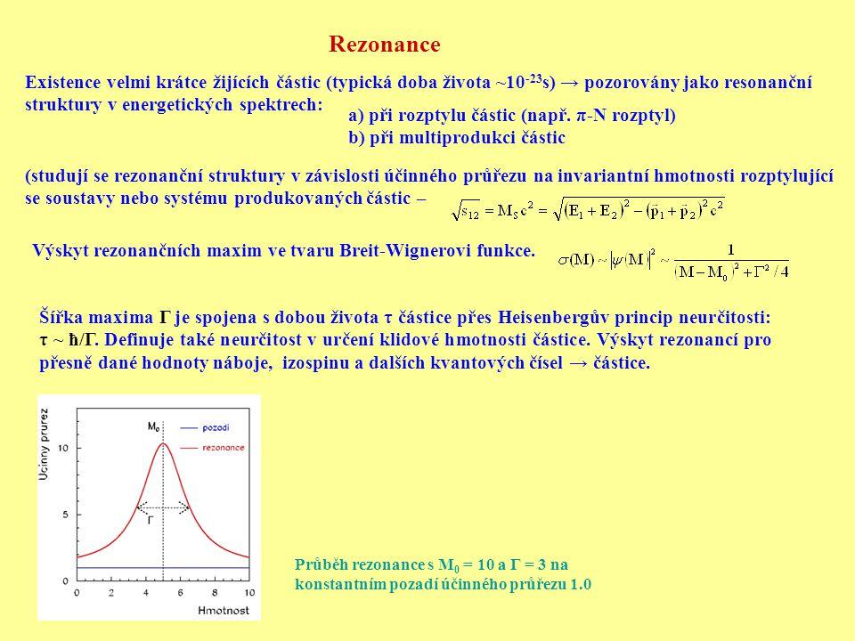 Rezonance Existence velmi krátce žijících částic (typická doba života ~10-23s) → pozorovány jako resonanční struktury v energetických spektrech: