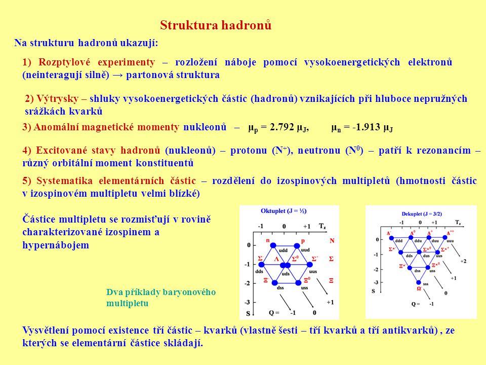 Struktura hadronů Na strukturu hadronů ukazují: