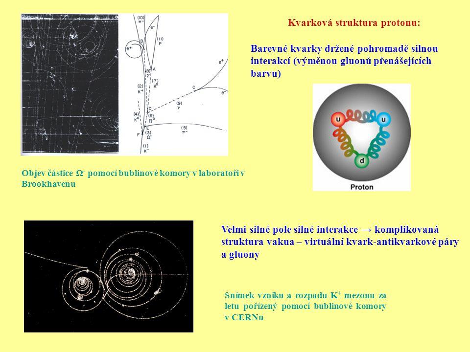 Kvarková struktura protonu: