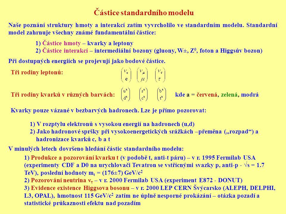 Částice standardního modelu