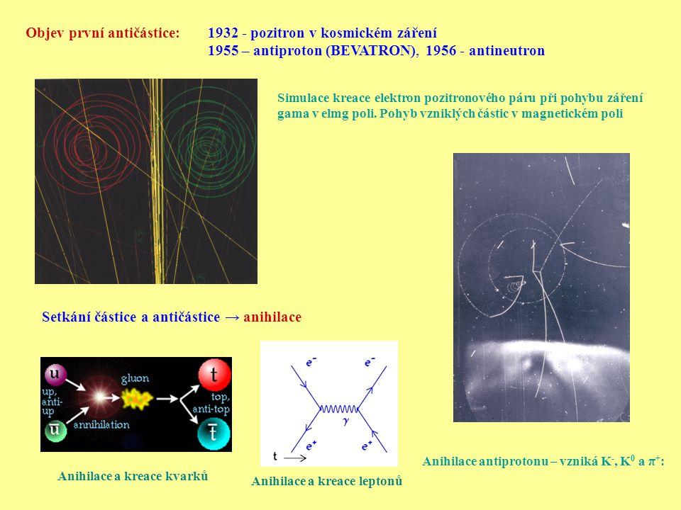 Objev první antičástice: 1932 - pozitron v kosmickém záření