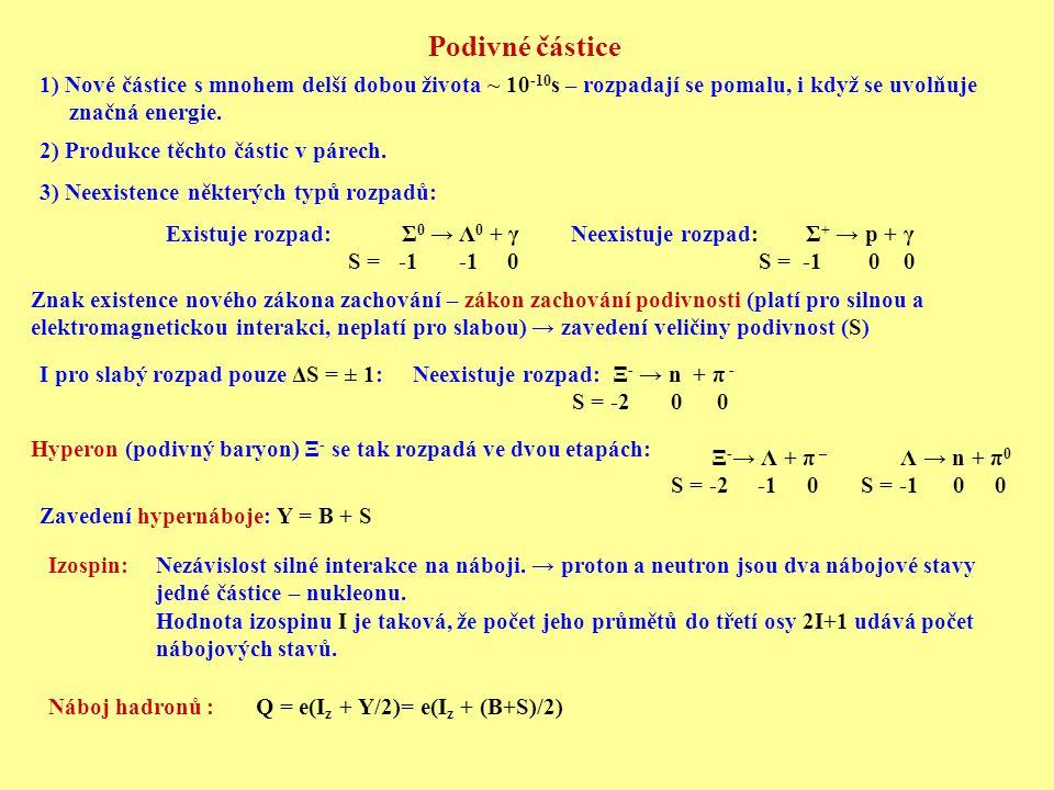 Existuje rozpad: Σ0 → Λ0 + γ Neexistuje rozpad: Ξ- → n + π -