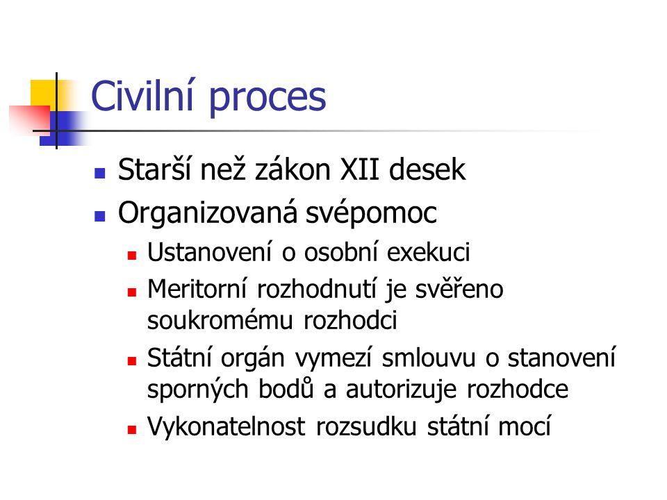 Civilní proces Starší než zákon XII desek Organizovaná svépomoc