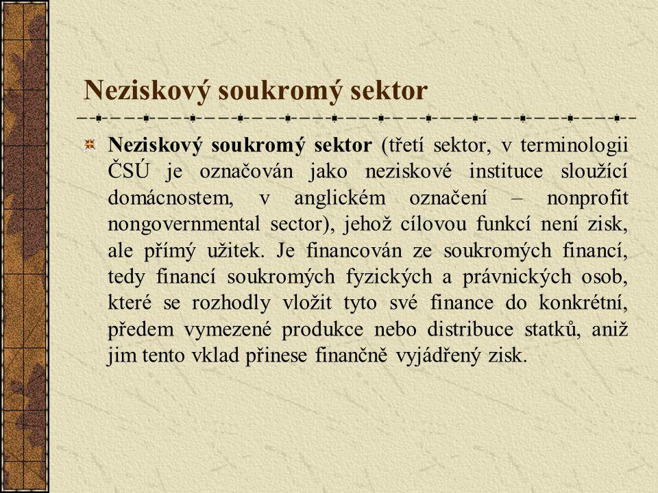 Neziskový soukromý sektor