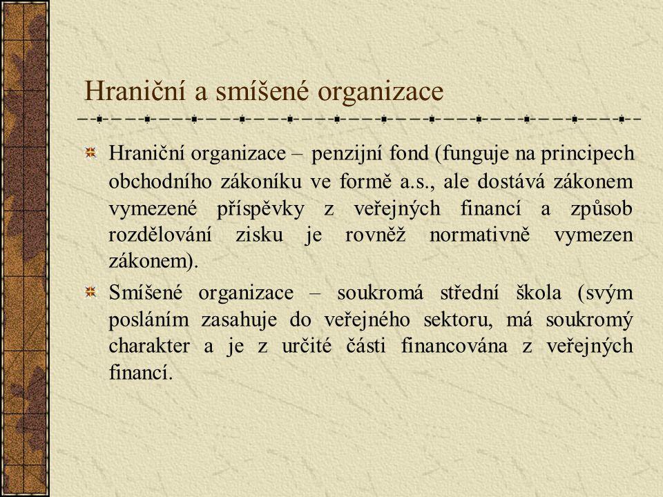 Hraniční a smíšené organizace